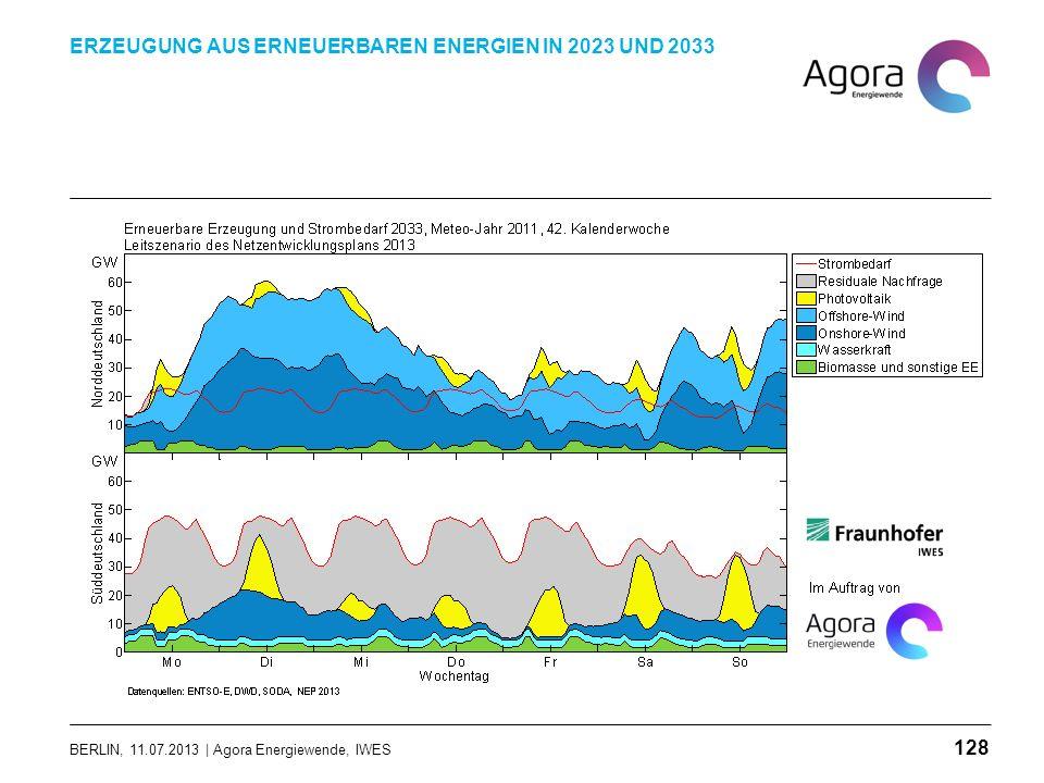 BERLIN, 11.07.2013 | Agora Energiewende, IWES ERZEUGUNG AUS ERNEUERBAREN ENERGIEN IN 2023 UND 2033 128
