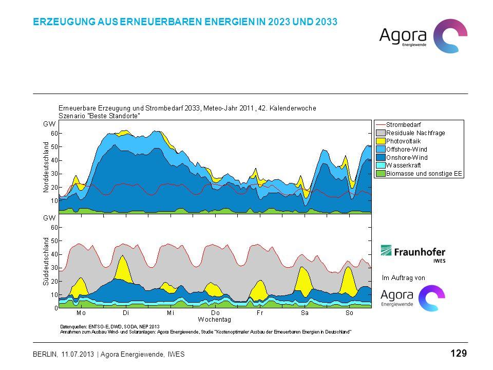 BERLIN, 11.07.2013 | Agora Energiewende, IWES ERZEUGUNG AUS ERNEUERBAREN ENERGIEN IN 2023 UND 2033 129