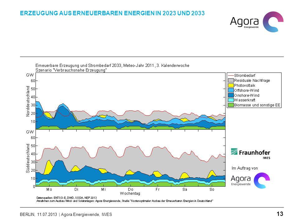 BERLIN, 11.07.2013 | Agora Energiewende, IWES ERZEUGUNG AUS ERNEUERBAREN ENERGIEN IN 2023 UND 2033 13