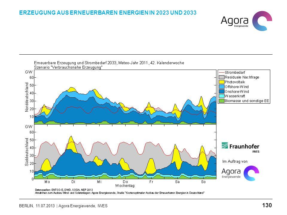 BERLIN, 11.07.2013 | Agora Energiewende, IWES ERZEUGUNG AUS ERNEUERBAREN ENERGIEN IN 2023 UND 2033 130