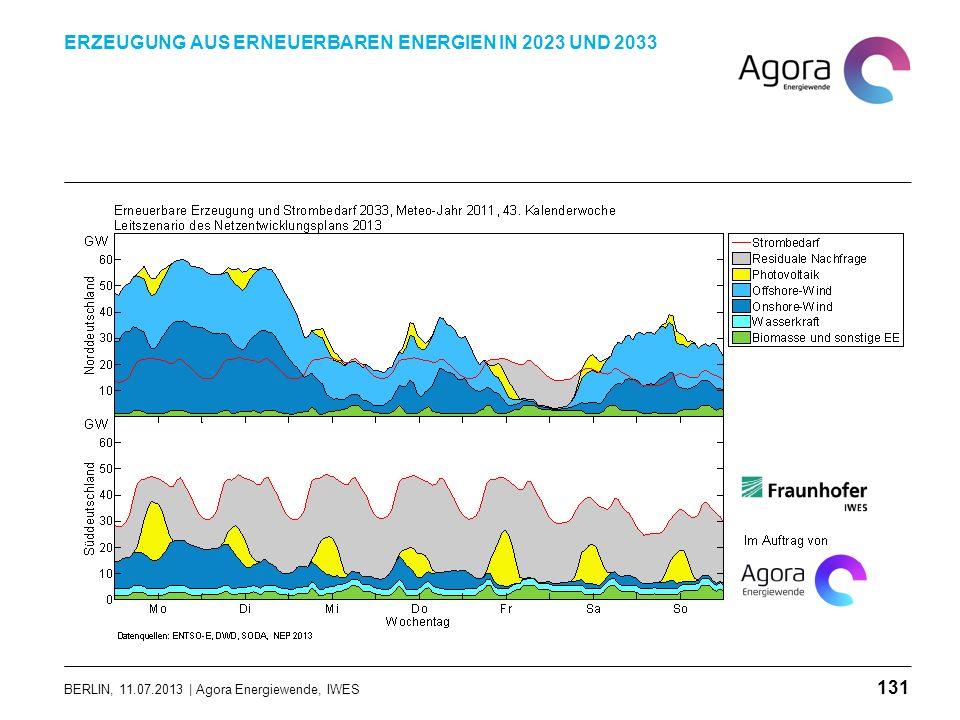 BERLIN, 11.07.2013 | Agora Energiewende, IWES ERZEUGUNG AUS ERNEUERBAREN ENERGIEN IN 2023 UND 2033 131