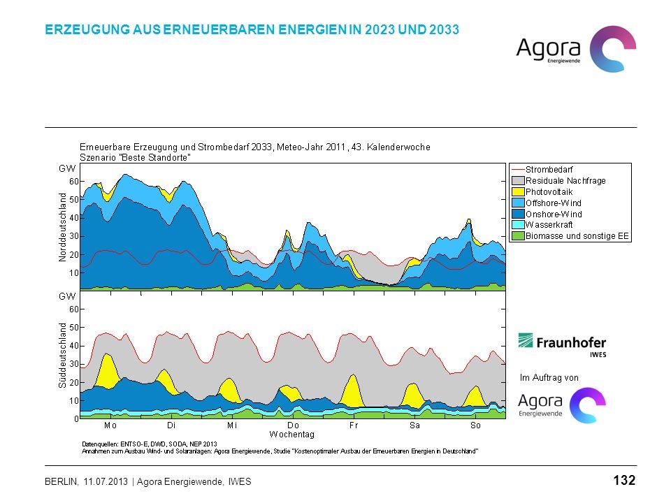 BERLIN, 11.07.2013 | Agora Energiewende, IWES ERZEUGUNG AUS ERNEUERBAREN ENERGIEN IN 2023 UND 2033 132