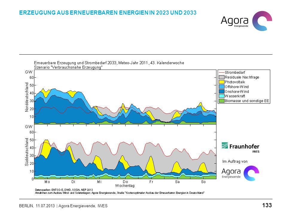 BERLIN, 11.07.2013 | Agora Energiewende, IWES ERZEUGUNG AUS ERNEUERBAREN ENERGIEN IN 2023 UND 2033 133