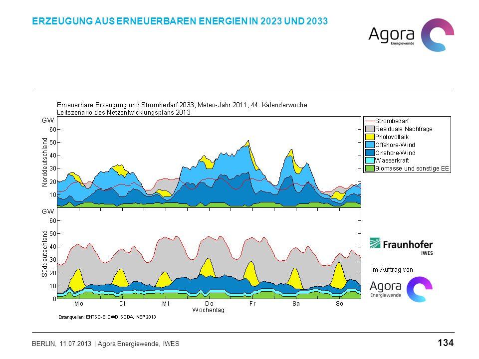 BERLIN, 11.07.2013 | Agora Energiewende, IWES ERZEUGUNG AUS ERNEUERBAREN ENERGIEN IN 2023 UND 2033 134