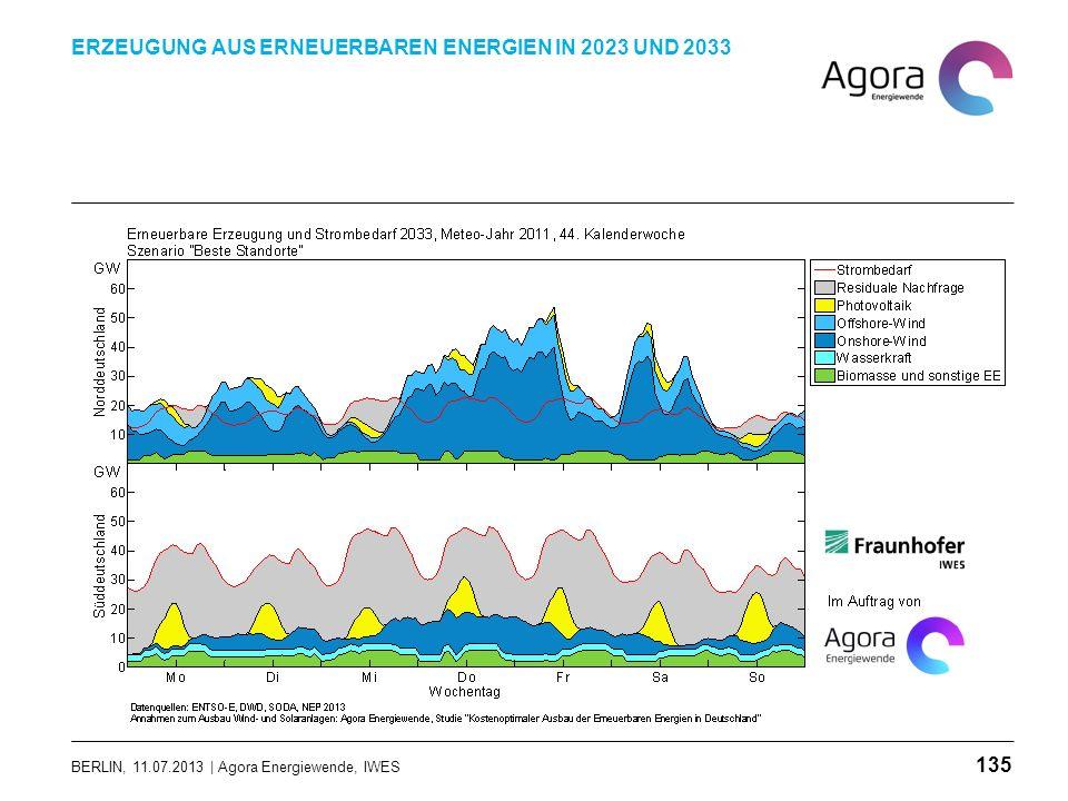 BERLIN, 11.07.2013 | Agora Energiewende, IWES ERZEUGUNG AUS ERNEUERBAREN ENERGIEN IN 2023 UND 2033 135