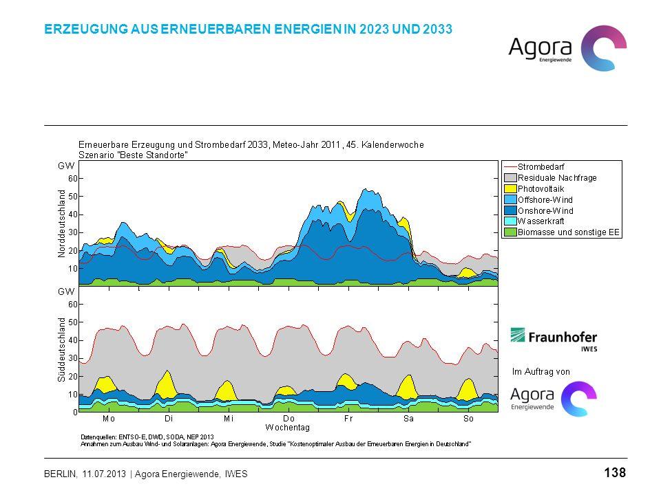 BERLIN, 11.07.2013 | Agora Energiewende, IWES ERZEUGUNG AUS ERNEUERBAREN ENERGIEN IN 2023 UND 2033 138