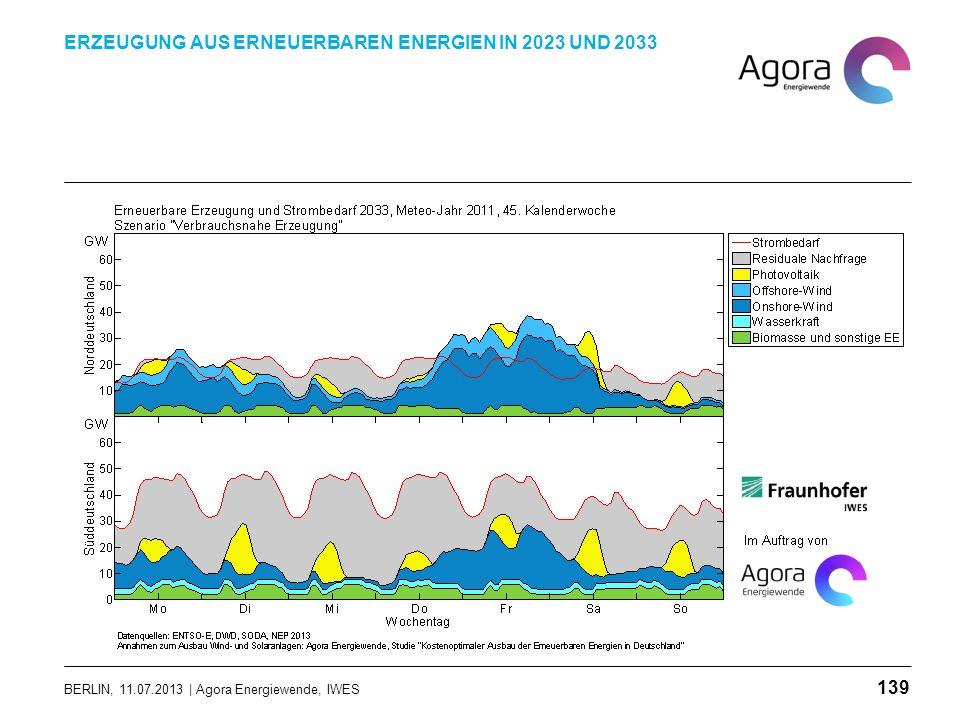 BERLIN, 11.07.2013 | Agora Energiewende, IWES ERZEUGUNG AUS ERNEUERBAREN ENERGIEN IN 2023 UND 2033 139