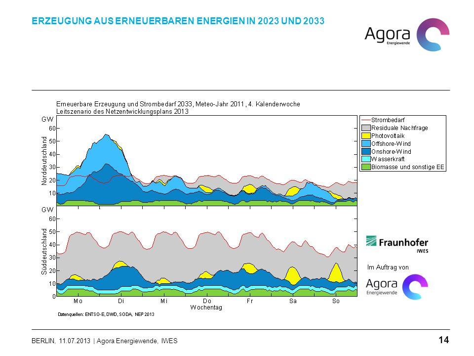 BERLIN, 11.07.2013 | Agora Energiewende, IWES ERZEUGUNG AUS ERNEUERBAREN ENERGIEN IN 2023 UND 2033 14