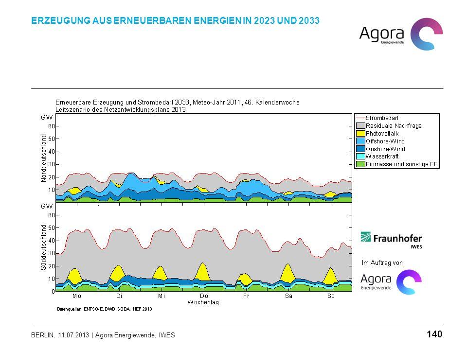 BERLIN, 11.07.2013 | Agora Energiewende, IWES ERZEUGUNG AUS ERNEUERBAREN ENERGIEN IN 2023 UND 2033 140