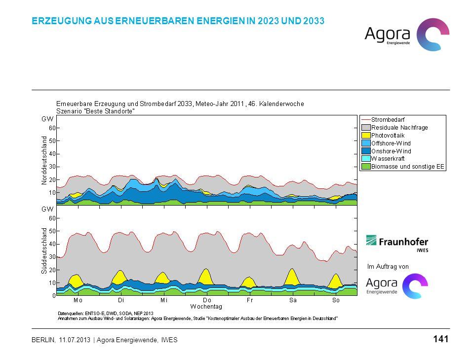 BERLIN, 11.07.2013 | Agora Energiewende, IWES ERZEUGUNG AUS ERNEUERBAREN ENERGIEN IN 2023 UND 2033 141