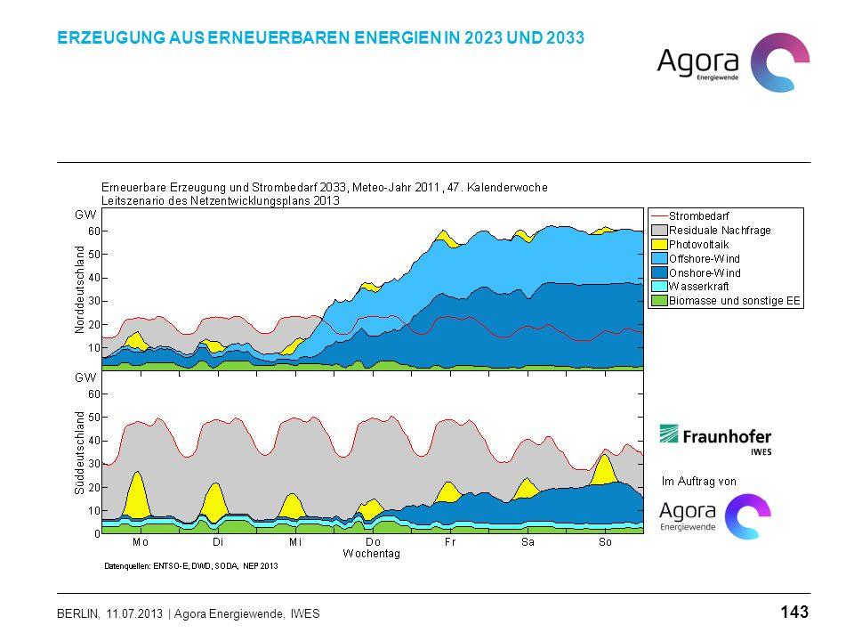 BERLIN, 11.07.2013 | Agora Energiewende, IWES ERZEUGUNG AUS ERNEUERBAREN ENERGIEN IN 2023 UND 2033 143