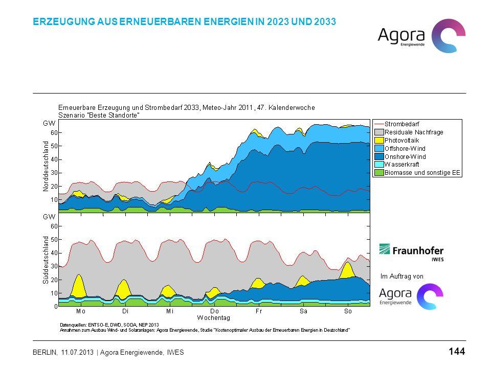 BERLIN, 11.07.2013 | Agora Energiewende, IWES ERZEUGUNG AUS ERNEUERBAREN ENERGIEN IN 2023 UND 2033 144