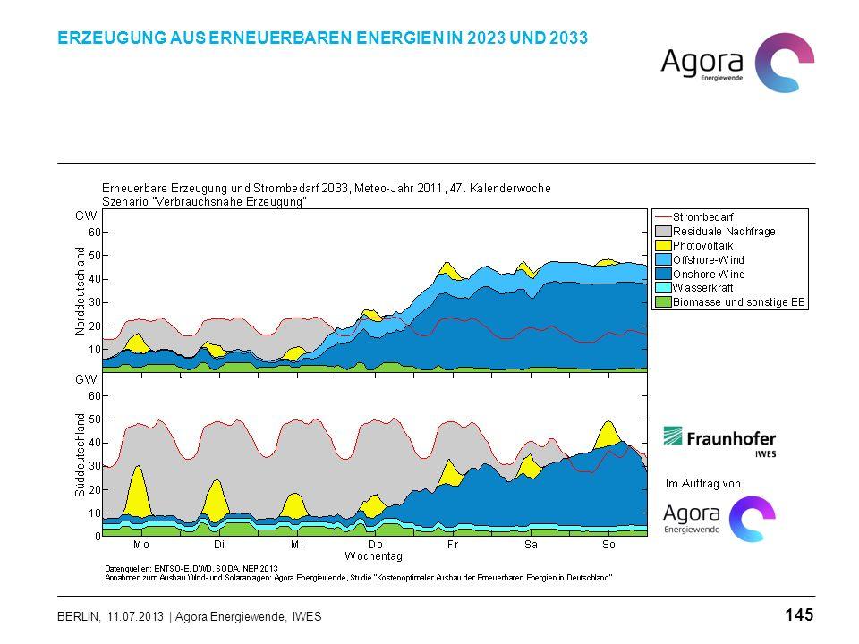 BERLIN, 11.07.2013 | Agora Energiewende, IWES ERZEUGUNG AUS ERNEUERBAREN ENERGIEN IN 2023 UND 2033 145