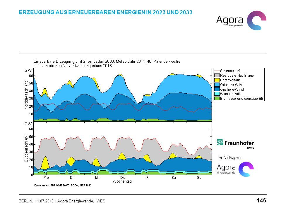 BERLIN, 11.07.2013 | Agora Energiewende, IWES ERZEUGUNG AUS ERNEUERBAREN ENERGIEN IN 2023 UND 2033 146