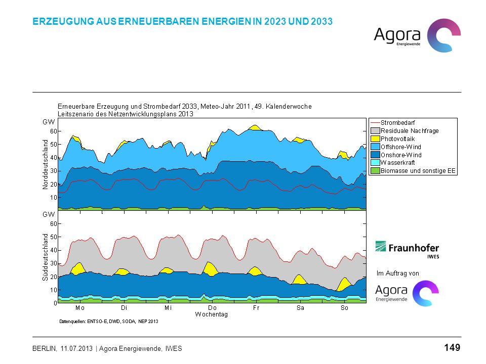 BERLIN, 11.07.2013 | Agora Energiewende, IWES ERZEUGUNG AUS ERNEUERBAREN ENERGIEN IN 2023 UND 2033 149