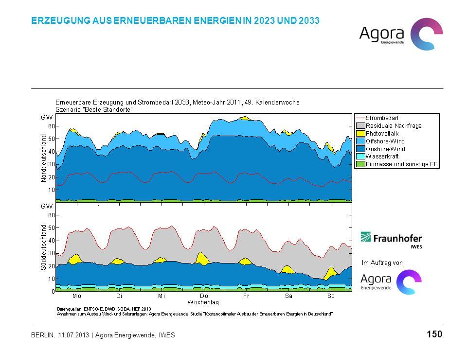 BERLIN, 11.07.2013 | Agora Energiewende, IWES ERZEUGUNG AUS ERNEUERBAREN ENERGIEN IN 2023 UND 2033 150