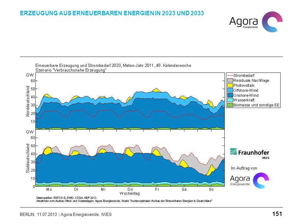 BERLIN, 11.07.2013 | Agora Energiewende, IWES ERZEUGUNG AUS ERNEUERBAREN ENERGIEN IN 2023 UND 2033 151