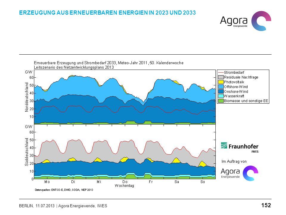 BERLIN, 11.07.2013 | Agora Energiewende, IWES ERZEUGUNG AUS ERNEUERBAREN ENERGIEN IN 2023 UND 2033 152