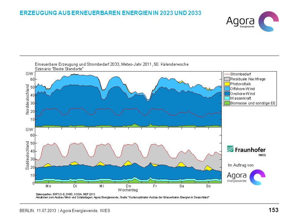 BERLIN, 11.07.2013 | Agora Energiewende, IWES ERZEUGUNG AUS ERNEUERBAREN ENERGIEN IN 2023 UND 2033 153