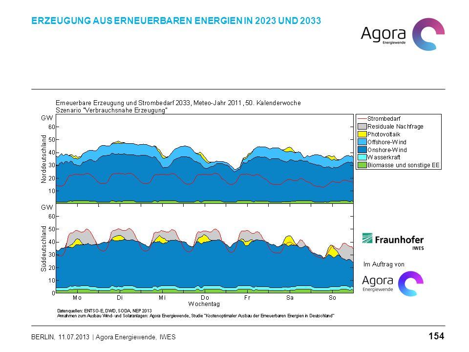 BERLIN, 11.07.2013 | Agora Energiewende, IWES ERZEUGUNG AUS ERNEUERBAREN ENERGIEN IN 2023 UND 2033 154