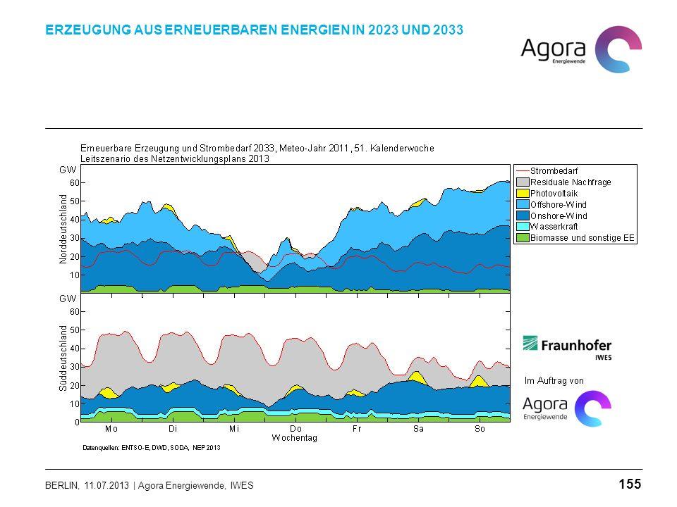BERLIN, 11.07.2013 | Agora Energiewende, IWES ERZEUGUNG AUS ERNEUERBAREN ENERGIEN IN 2023 UND 2033 155