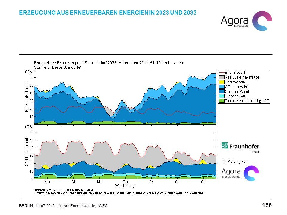 BERLIN, 11.07.2013 | Agora Energiewende, IWES ERZEUGUNG AUS ERNEUERBAREN ENERGIEN IN 2023 UND 2033 156