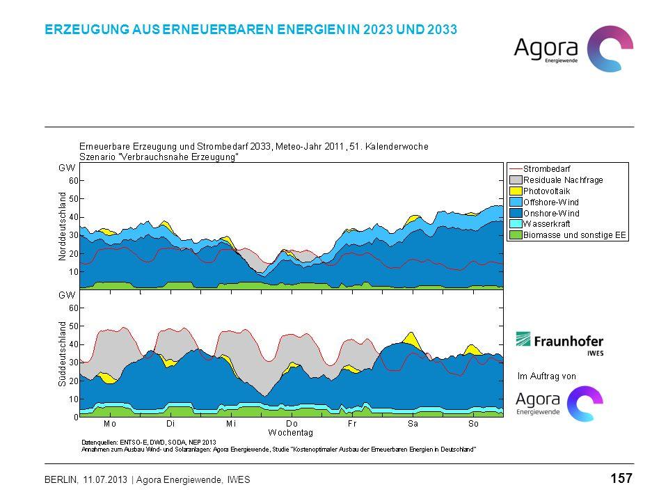 BERLIN, 11.07.2013 | Agora Energiewende, IWES ERZEUGUNG AUS ERNEUERBAREN ENERGIEN IN 2023 UND 2033 157
