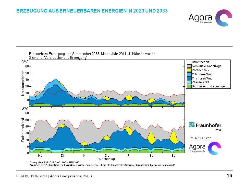 BERLIN, 11.07.2013 | Agora Energiewende, IWES ERZEUGUNG AUS ERNEUERBAREN ENERGIEN IN 2023 UND 2033 16