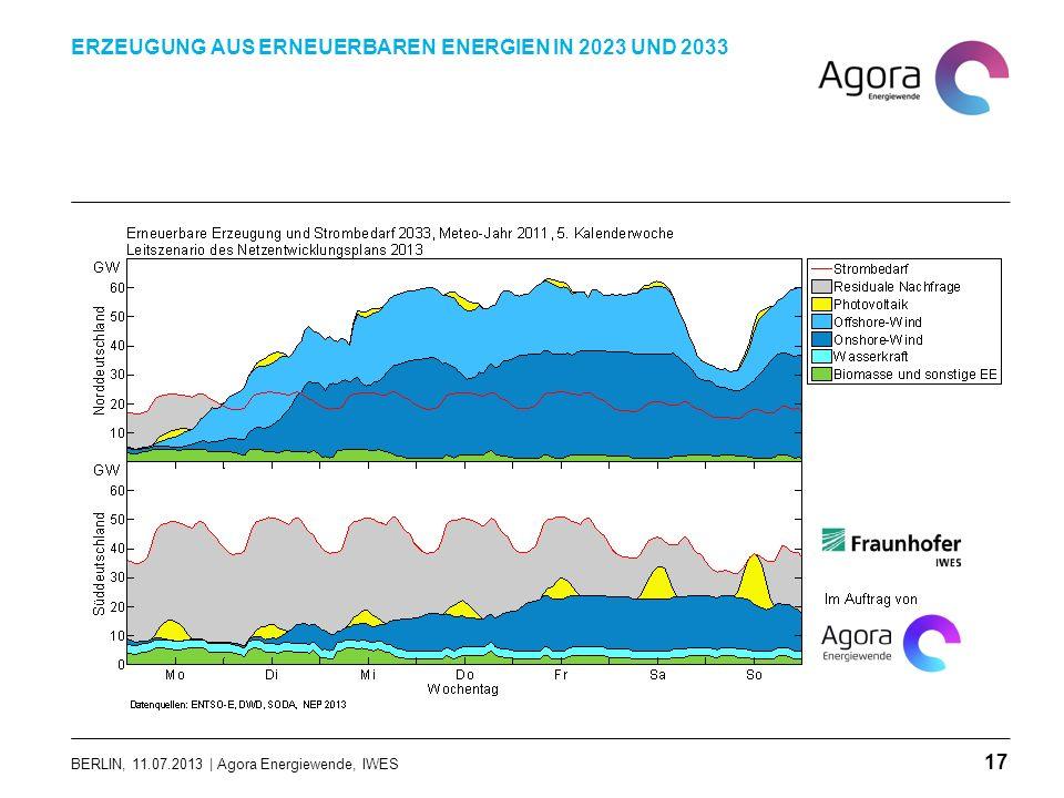 BERLIN, 11.07.2013 | Agora Energiewende, IWES ERZEUGUNG AUS ERNEUERBAREN ENERGIEN IN 2023 UND 2033 17