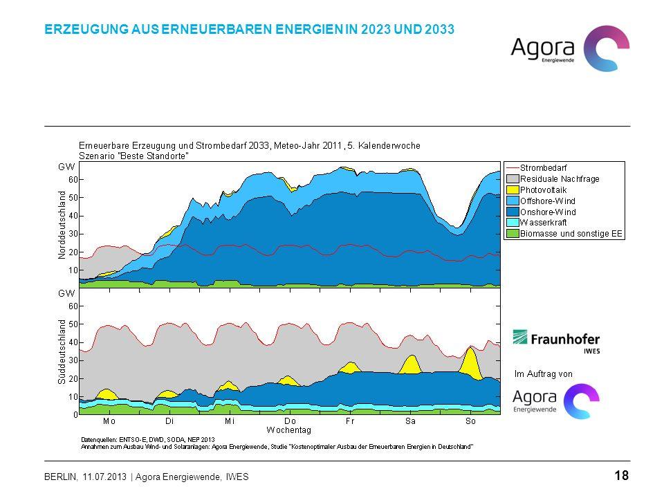 BERLIN, 11.07.2013 | Agora Energiewende, IWES ERZEUGUNG AUS ERNEUERBAREN ENERGIEN IN 2023 UND 2033 18