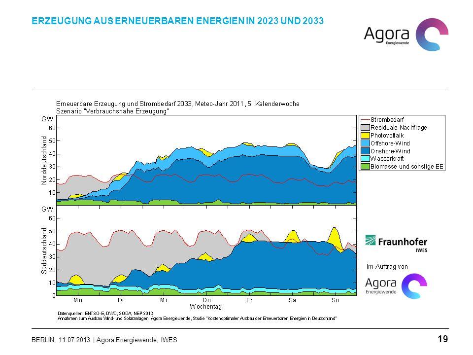 BERLIN, 11.07.2013 | Agora Energiewende, IWES ERZEUGUNG AUS ERNEUERBAREN ENERGIEN IN 2023 UND 2033 19