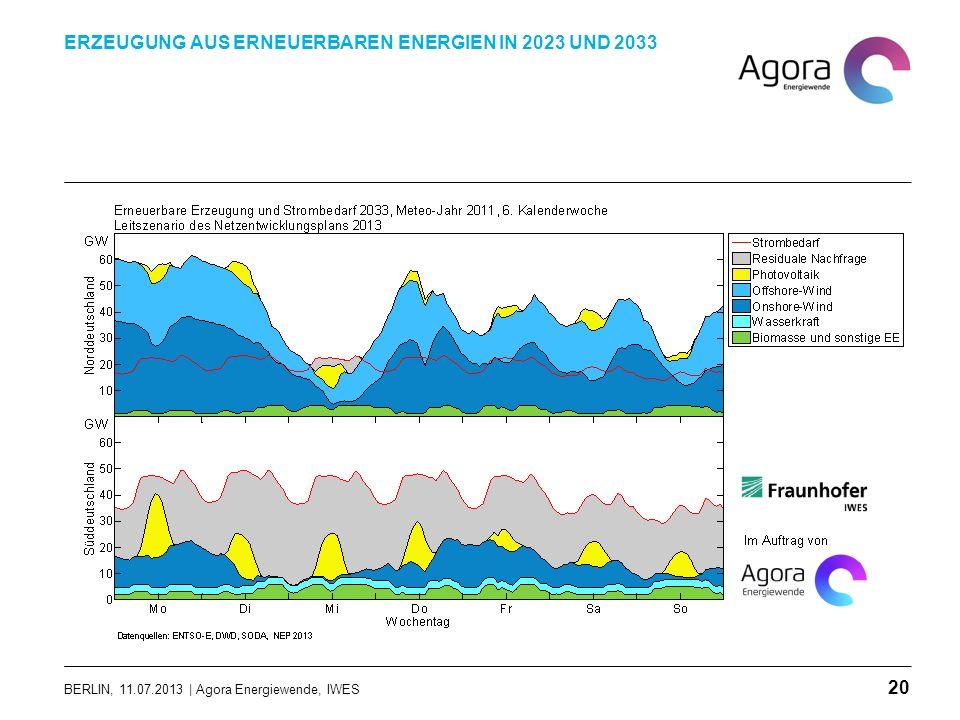 BERLIN, 11.07.2013 | Agora Energiewende, IWES ERZEUGUNG AUS ERNEUERBAREN ENERGIEN IN 2023 UND 2033 20