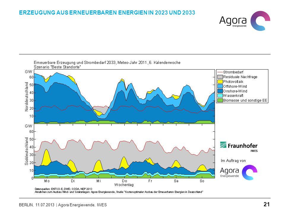 BERLIN, 11.07.2013 | Agora Energiewende, IWES ERZEUGUNG AUS ERNEUERBAREN ENERGIEN IN 2023 UND 2033 21