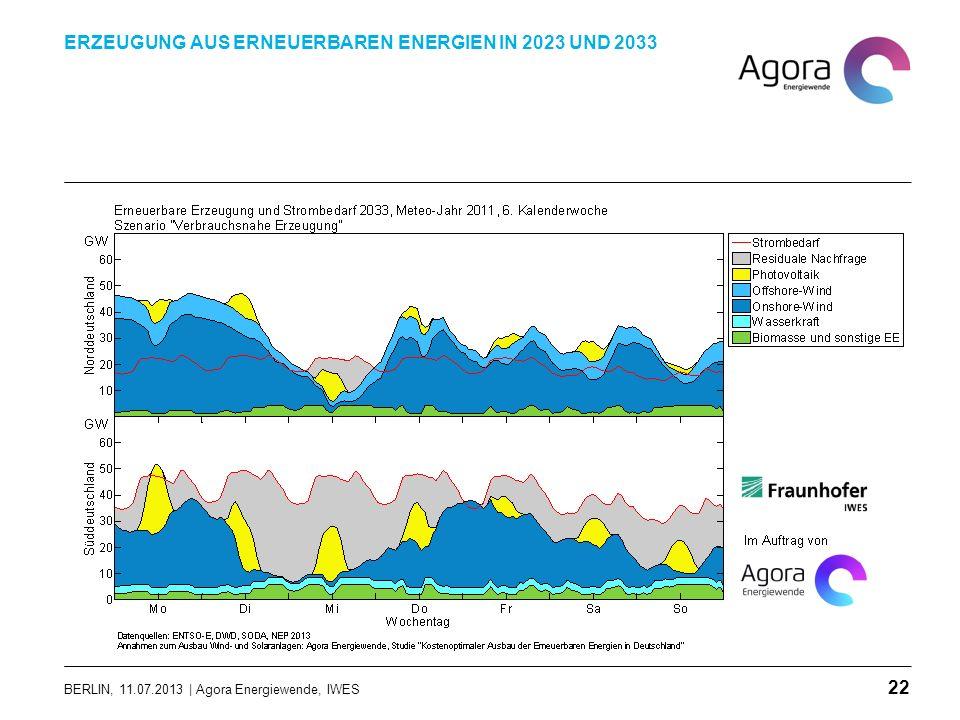 BERLIN, 11.07.2013 | Agora Energiewende, IWES ERZEUGUNG AUS ERNEUERBAREN ENERGIEN IN 2023 UND 2033 22