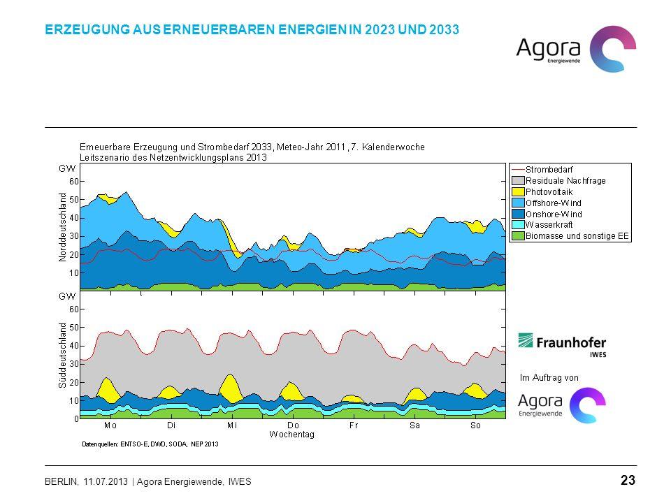 BERLIN, 11.07.2013 | Agora Energiewende, IWES ERZEUGUNG AUS ERNEUERBAREN ENERGIEN IN 2023 UND 2033 23