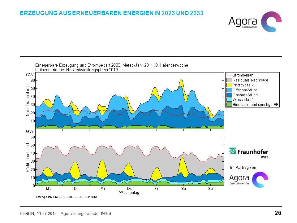 BERLIN, 11.07.2013 | Agora Energiewende, IWES ERZEUGUNG AUS ERNEUERBAREN ENERGIEN IN 2023 UND 2033 26