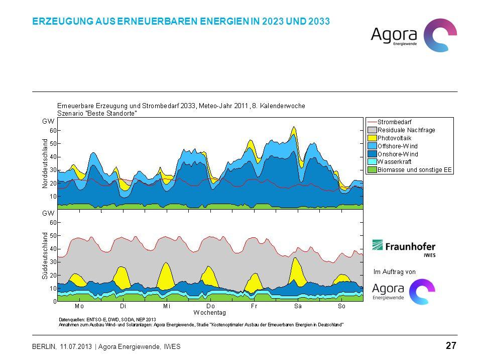 BERLIN, 11.07.2013 | Agora Energiewende, IWES ERZEUGUNG AUS ERNEUERBAREN ENERGIEN IN 2023 UND 2033 27
