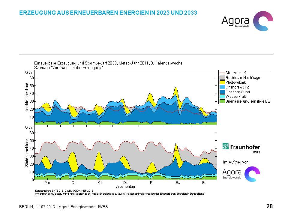 BERLIN, 11.07.2013 | Agora Energiewende, IWES ERZEUGUNG AUS ERNEUERBAREN ENERGIEN IN 2023 UND 2033 28