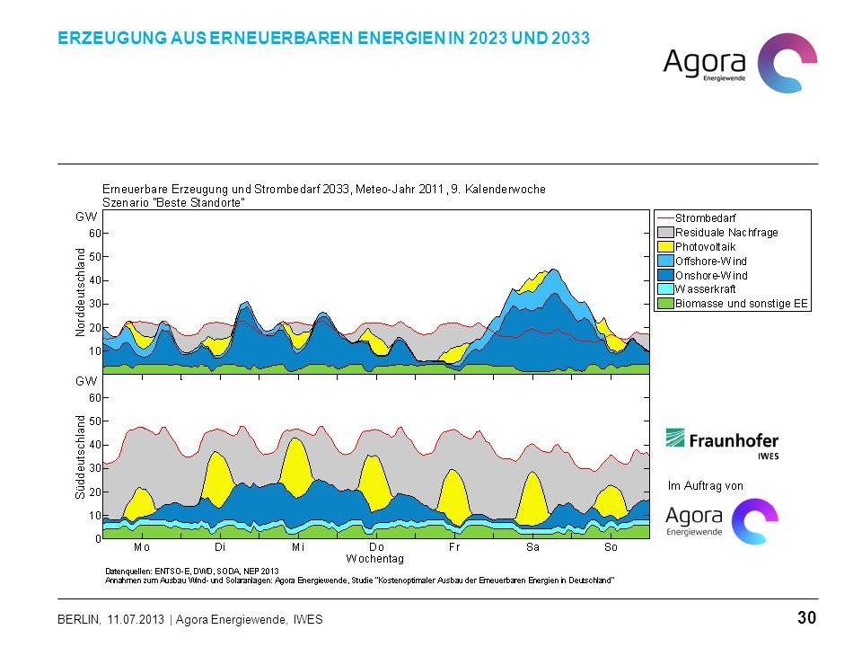 BERLIN, 11.07.2013 | Agora Energiewende, IWES ERZEUGUNG AUS ERNEUERBAREN ENERGIEN IN 2023 UND 2033 30