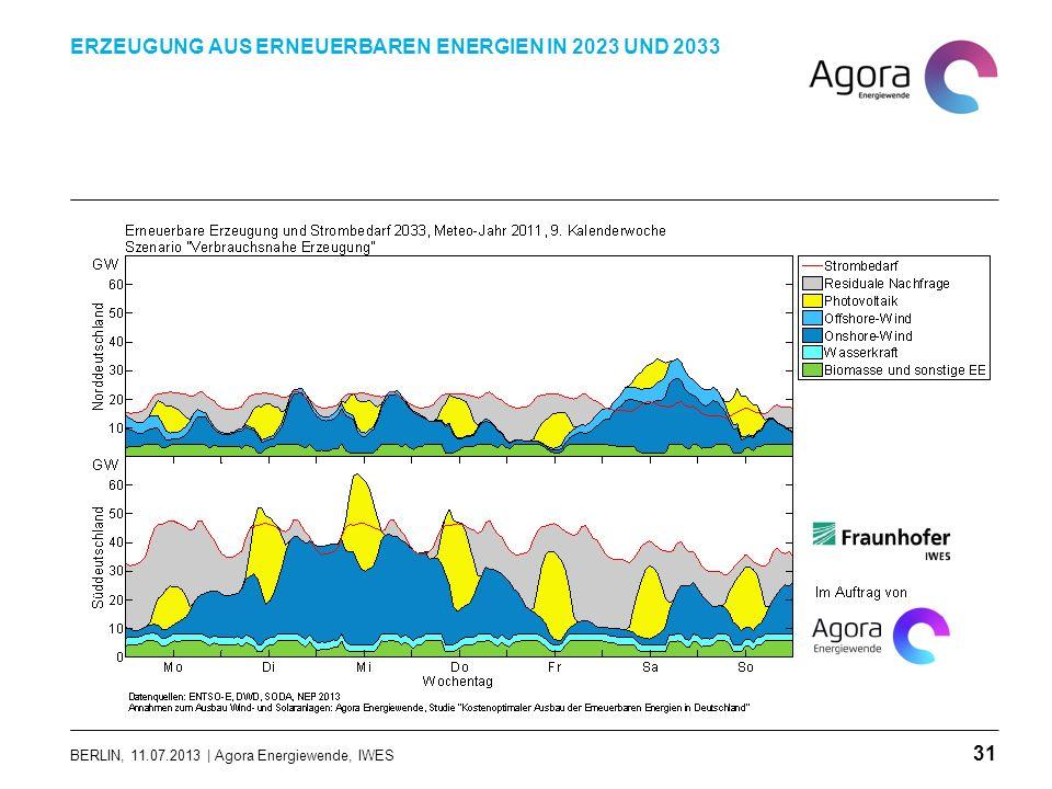 BERLIN, 11.07.2013 | Agora Energiewende, IWES ERZEUGUNG AUS ERNEUERBAREN ENERGIEN IN 2023 UND 2033 31