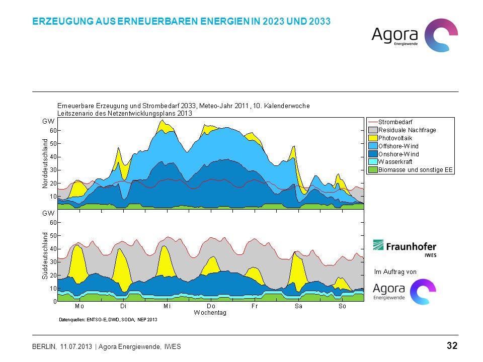 BERLIN, 11.07.2013 | Agora Energiewende, IWES ERZEUGUNG AUS ERNEUERBAREN ENERGIEN IN 2023 UND 2033 32