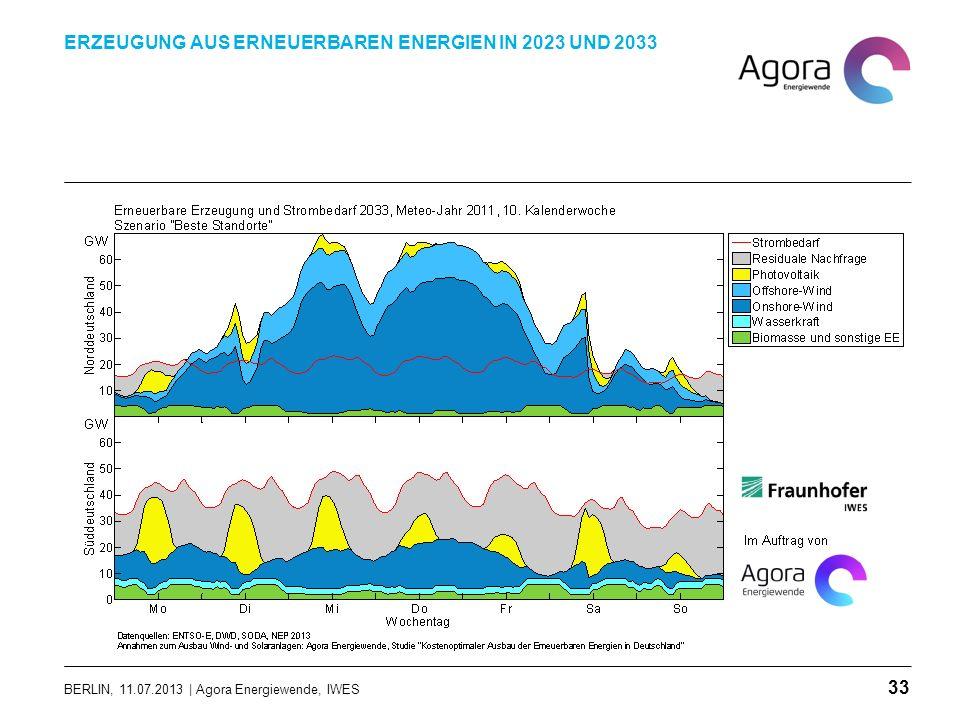 BERLIN, 11.07.2013 | Agora Energiewende, IWES ERZEUGUNG AUS ERNEUERBAREN ENERGIEN IN 2023 UND 2033 33