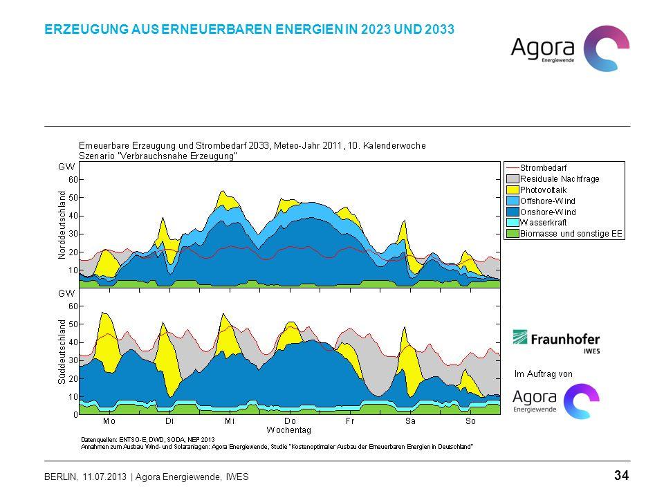 BERLIN, 11.07.2013 | Agora Energiewende, IWES ERZEUGUNG AUS ERNEUERBAREN ENERGIEN IN 2023 UND 2033 34