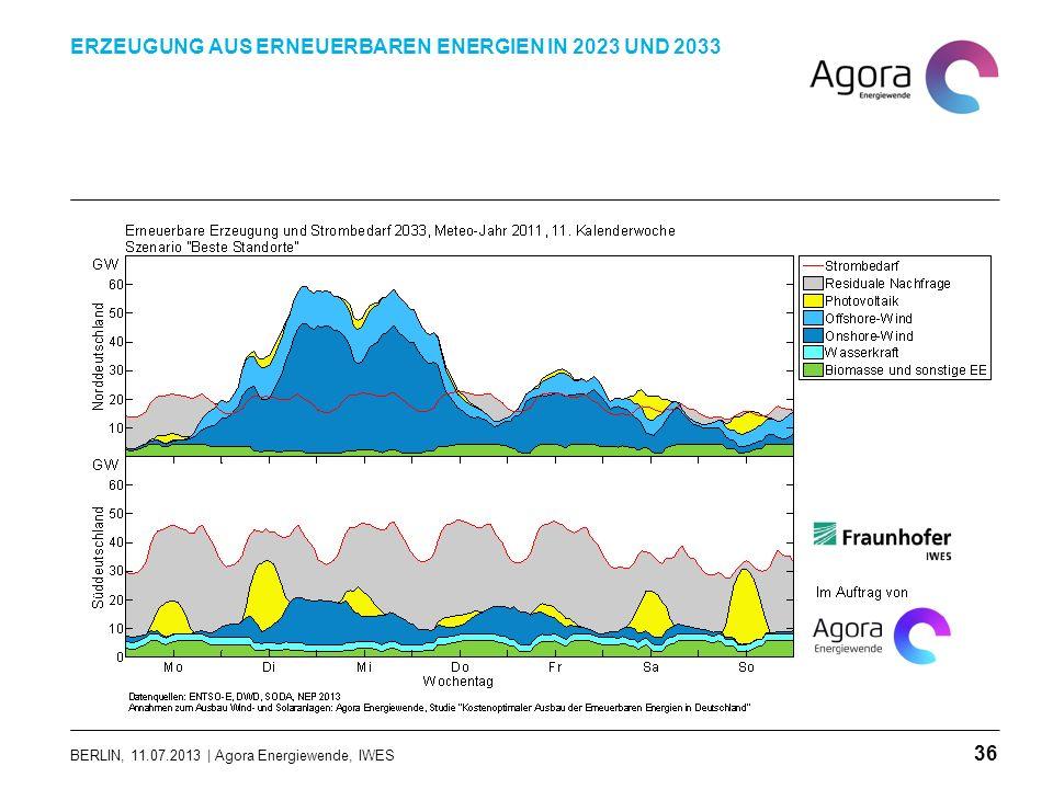 BERLIN, 11.07.2013 | Agora Energiewende, IWES ERZEUGUNG AUS ERNEUERBAREN ENERGIEN IN 2023 UND 2033 36