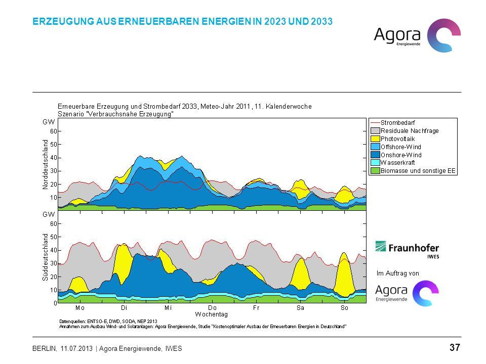 BERLIN, 11.07.2013 | Agora Energiewende, IWES ERZEUGUNG AUS ERNEUERBAREN ENERGIEN IN 2023 UND 2033 37