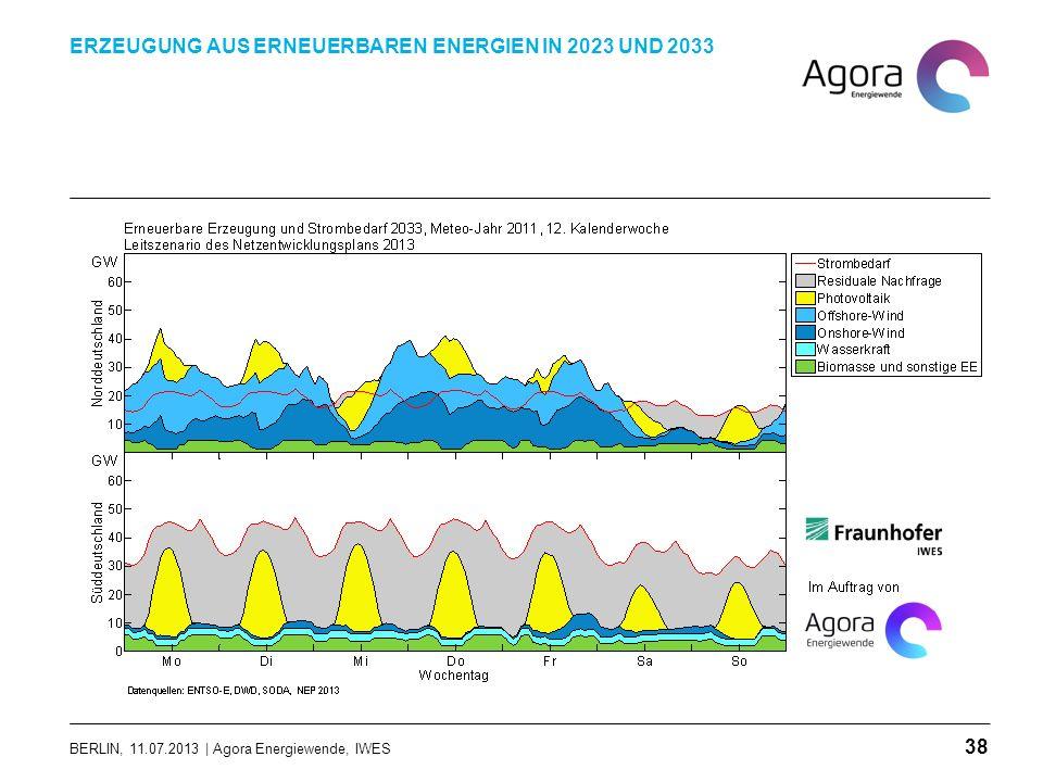 BERLIN, 11.07.2013 | Agora Energiewende, IWES ERZEUGUNG AUS ERNEUERBAREN ENERGIEN IN 2023 UND 2033 38
