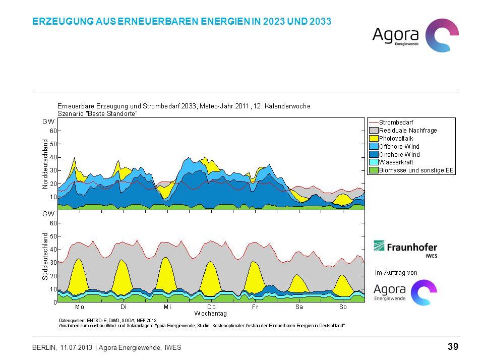 BERLIN, 11.07.2013 | Agora Energiewende, IWES ERZEUGUNG AUS ERNEUERBAREN ENERGIEN IN 2023 UND 2033 39