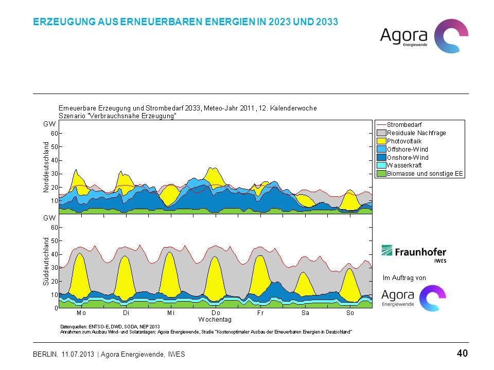 BERLIN, 11.07.2013 | Agora Energiewende, IWES ERZEUGUNG AUS ERNEUERBAREN ENERGIEN IN 2023 UND 2033 40