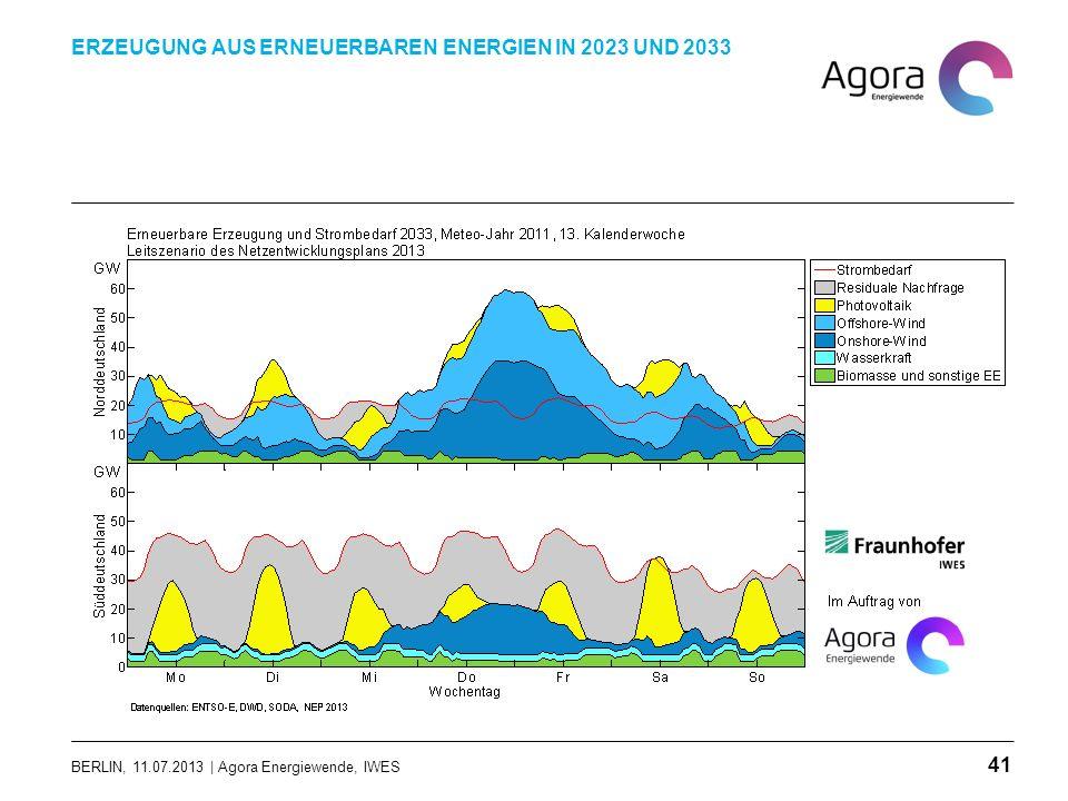 BERLIN, 11.07.2013 | Agora Energiewende, IWES ERZEUGUNG AUS ERNEUERBAREN ENERGIEN IN 2023 UND 2033 41