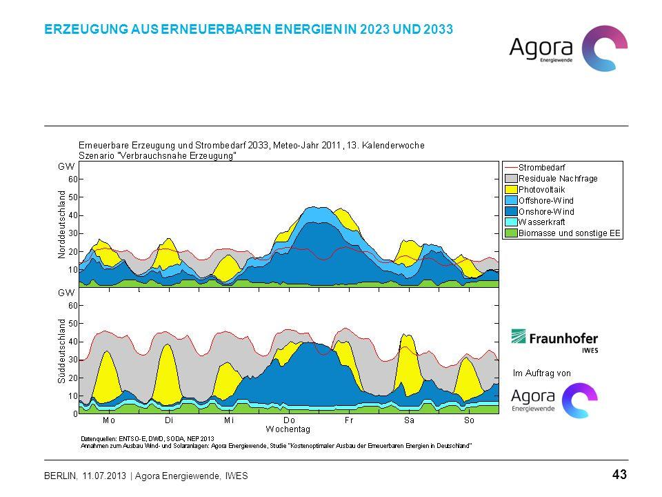 BERLIN, 11.07.2013 | Agora Energiewende, IWES ERZEUGUNG AUS ERNEUERBAREN ENERGIEN IN 2023 UND 2033 43